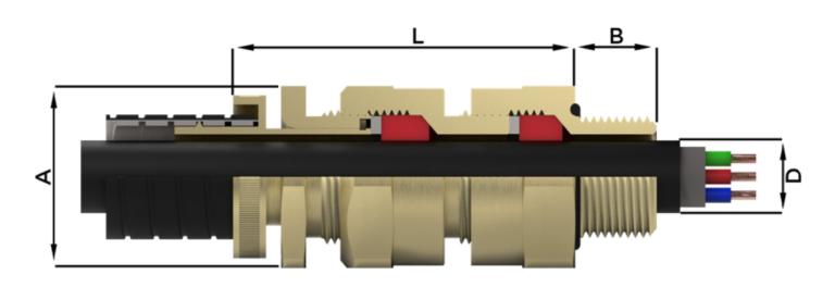 Кабельный ввод типа A*RDC