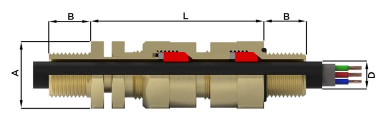 Кабельный ввод типа A*RDM