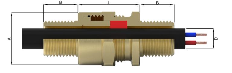Кабельный ввод типа A8CM